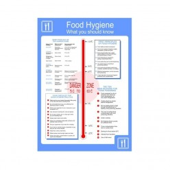 Food Hygiene What You Should Know Poster