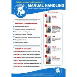 Manual Handling Poster - 600mm x 450mm