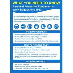 Personal Protection Equipment (PPE) Poster - 420mm x 595mm
