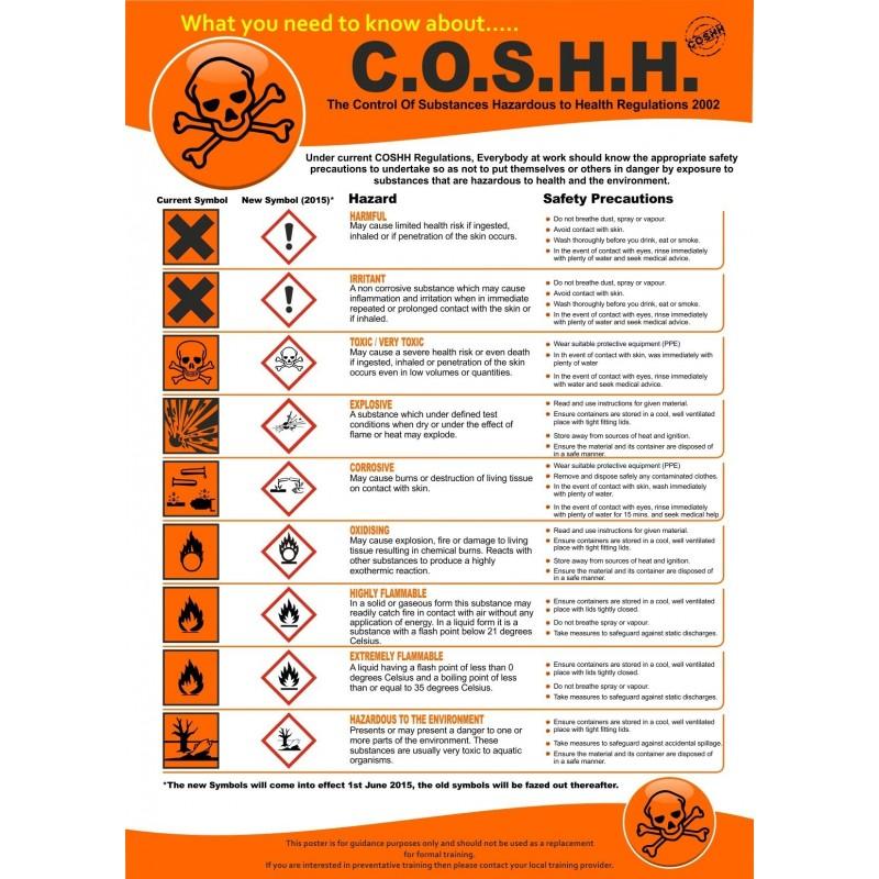 Coshh Regulations Poster 420mm X 595mm Wolverhampton