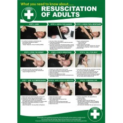 Resuscitation of Adults Poster - 420 x 595mm