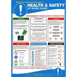 Health And Safety Poster - 420mm x 595mm