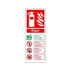 Water Fire Extinguisher Identification Sign