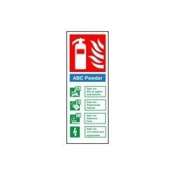 ABC Powder Fire Extinguisher Identification Sign