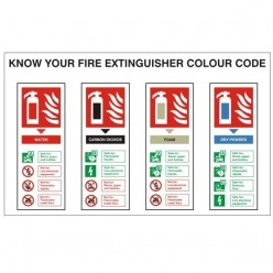 Know Your Fire Extinguisher Colour Code Sign 300 x 200mm
