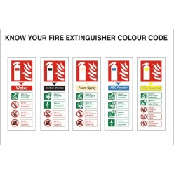 Know Your Fire Extinguisher Identification Sign 300 x 200mm