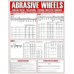 Abrassive Wheels Poster - 400mm x 600mm